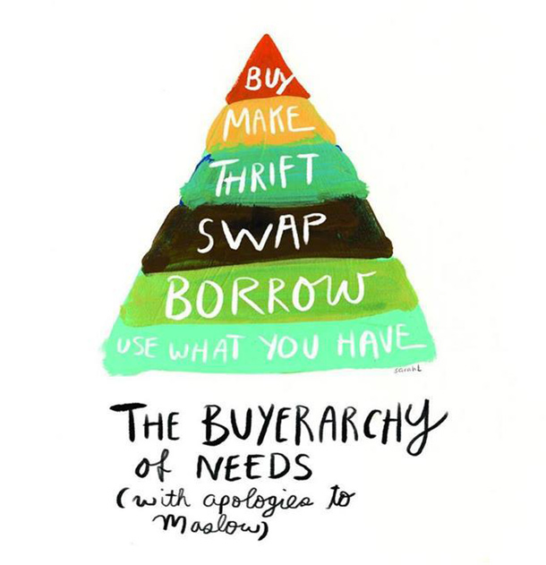 buyerarchy-of-needs